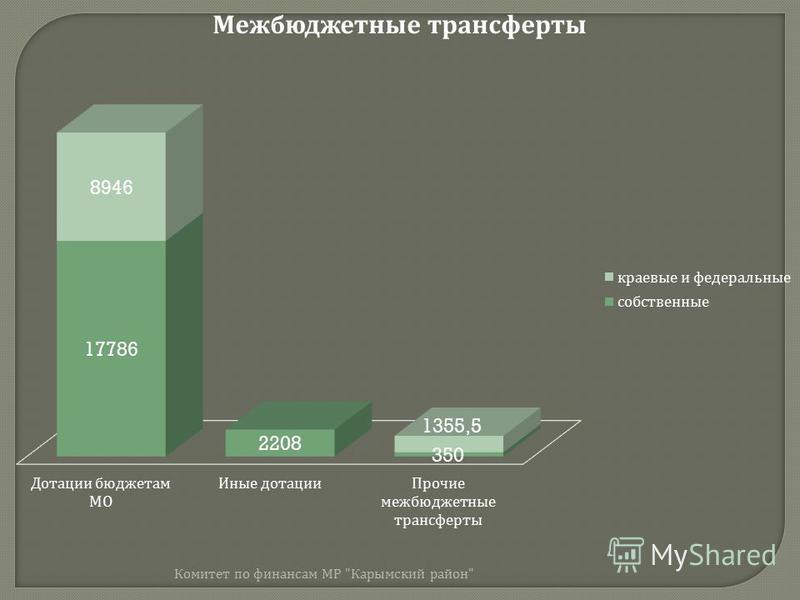 Комитет по финансам МР  Карымский район