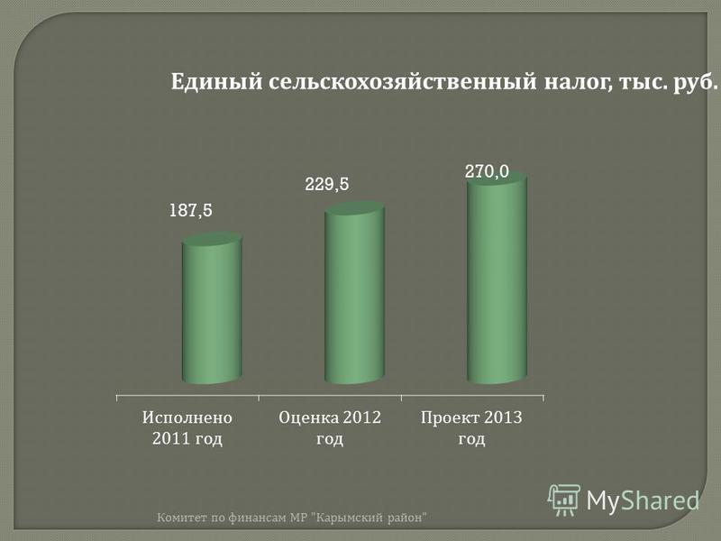 Единый сельскохозяйственный налог, тыс. руб. Комитет по финансам МР  Карымский район