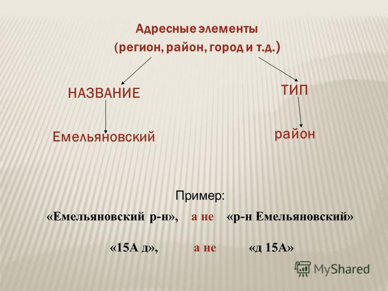 Адресные ээлементы (регион, район, город и т.д. ) НАЗВАНИЕ Емельяновский ТИП район Пример: «Емельяновский р-н», а не «р-н Емельяновский» «15А д», а не «д 15А»