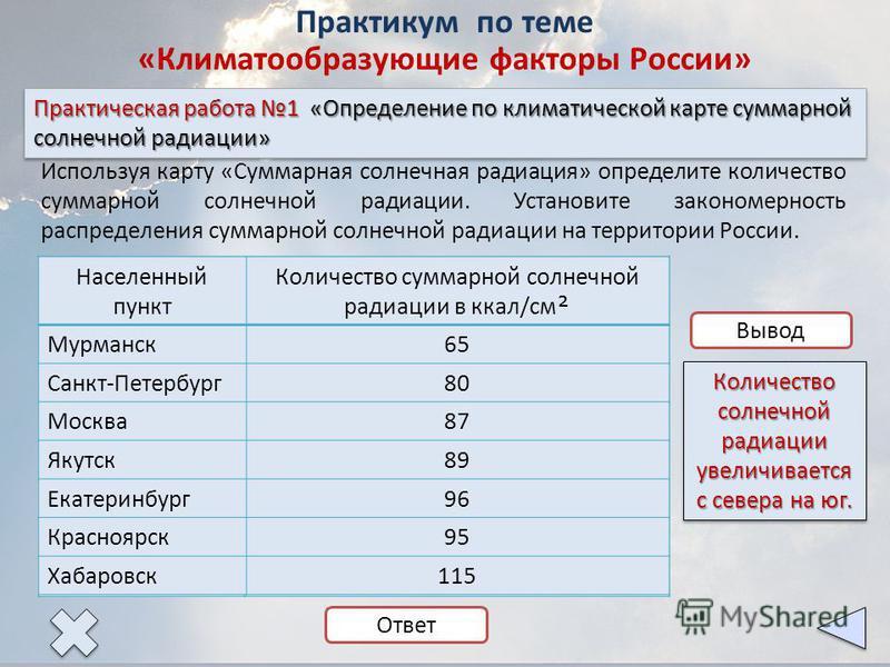 Практикум по теме «Климатообразующие факторы России» Используя карту «Суммарная солнечная радиация» определите количество суммарной солнечной радиации. Установите закономерность распределения суммарной солнечной радиации на территории России. Населен