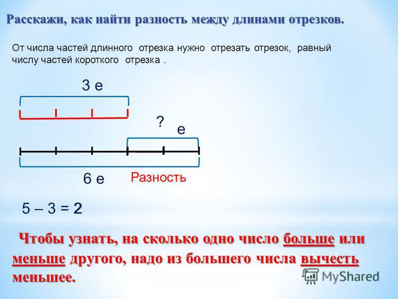 Это целое или часть?ЧАСТЬ Сколько кружочков убрали, чтобы найти эту часть? Из 6 кружочков (целого) убрали часть, равную числу квадратов – 4 Получили разность между кружочками и квадратами разность 6-4=22 Сравни количество кружков и квадратов