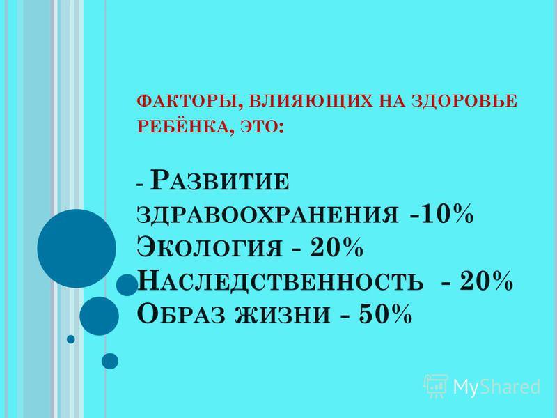 ФАКТОРЫ, ВЛИЯЮЩИХ НА ЗДОРОВЬЕ РЕБЁНКА, ЭТО : - Р АЗВИТИЕ ЗДРАВООХРАНЕНИЯ -10% Э КОЛОГИЯ - 20% Н АСЛЕДСТВЕННОСТЬ - 20% О БРАЗ ЖИЗНИ - 50%