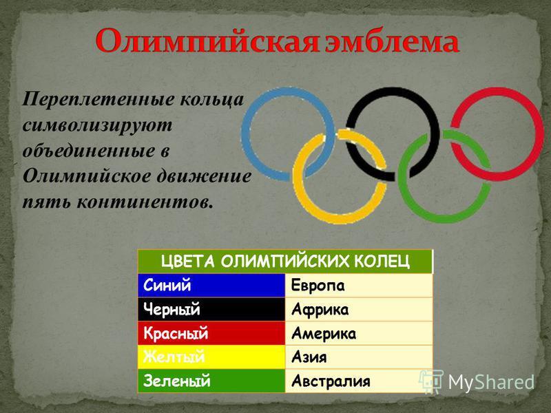 Переплетенные кольца символизируют объединенные в Олимпийское движение пять континентов. ЦВЕТА ОЛИМПИЙСКИХ КОЛЕЦ Синий Европа Черный Африка Красный Америка Желтый Азия Зеленый Австралия