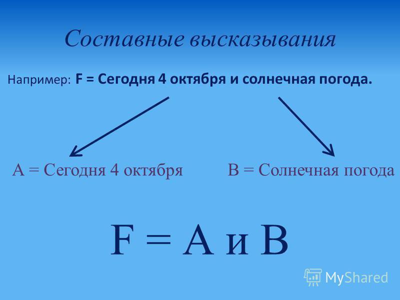 Составные высказывания Например: F = Сегодня 4 октября и солнечная погода. А = Сегодня 4 октябряВ = Солнечная погода F = А и В