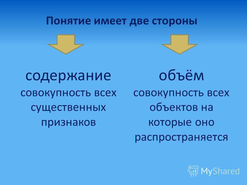 Понятие имеет две стороны содержание совокупность всех существенных признаков объём совокупность всех объектов на которые оно распространяется