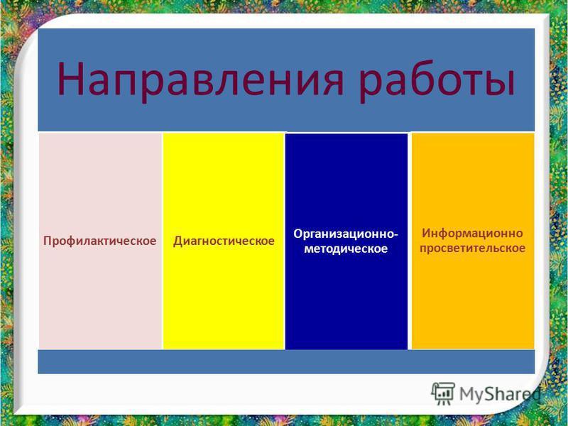 Направления работы Профилактическое Диагностическое Организационно- методическое Информационно просветительское