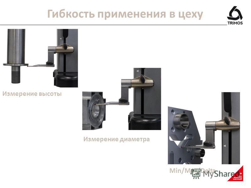 Гибкость применения в цеху Измерение высоты Измерение диаметра Min/Max/Delta