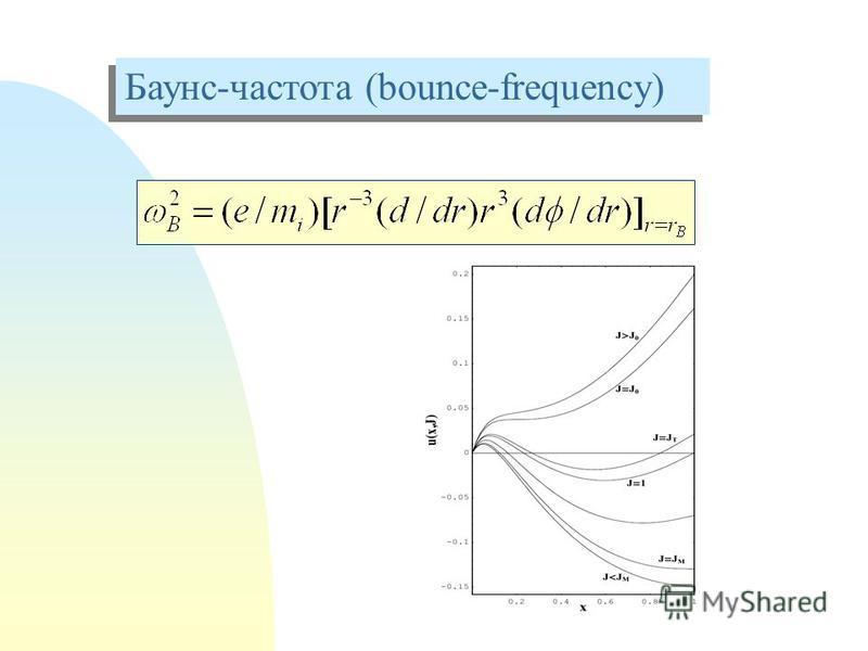 Баунс-частота (bounce-frequency)