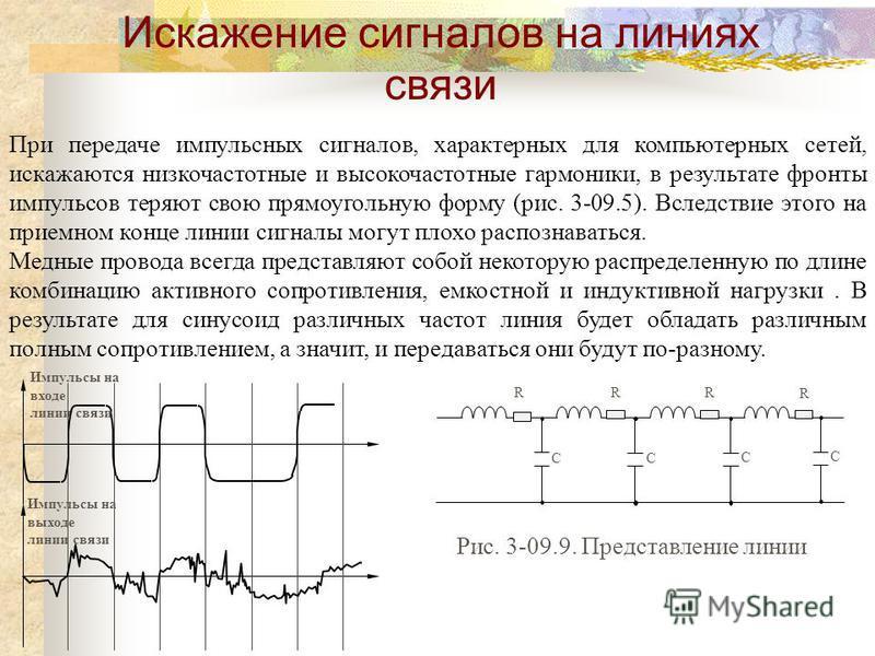 При передаче импульсных сигналов, характерных для компьютерных сетей, искажаются низкочастотные и высокочастотные гармоники, в результате фронты импульсов теряют свою прямоугольную форму (рис. 3-09.5). Вследствие этого на приемном конце линии сигналы