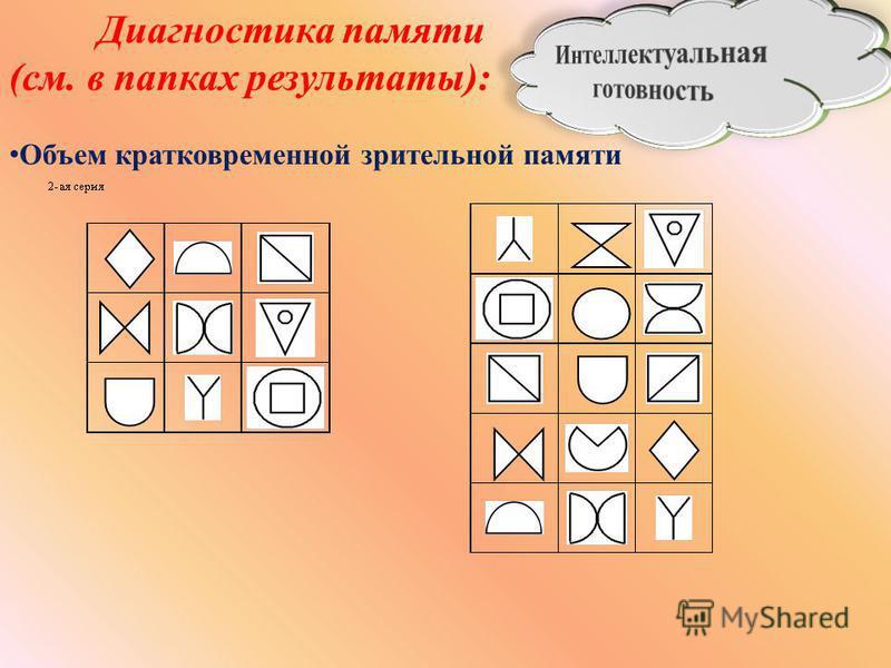 Диагностика памяти (см. в папках результаты): Объем кратковременной зрительной памяти