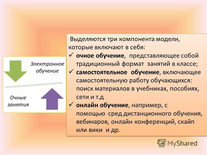 Выделяются три компонента модели, которые включают в себя: очное обучение, представляющее собой традиционный формат занятий в классе; самостоятельное обучение, включающее самостоятельную работу обучающихся: поиск материалов в учебниках, пособиях, сет