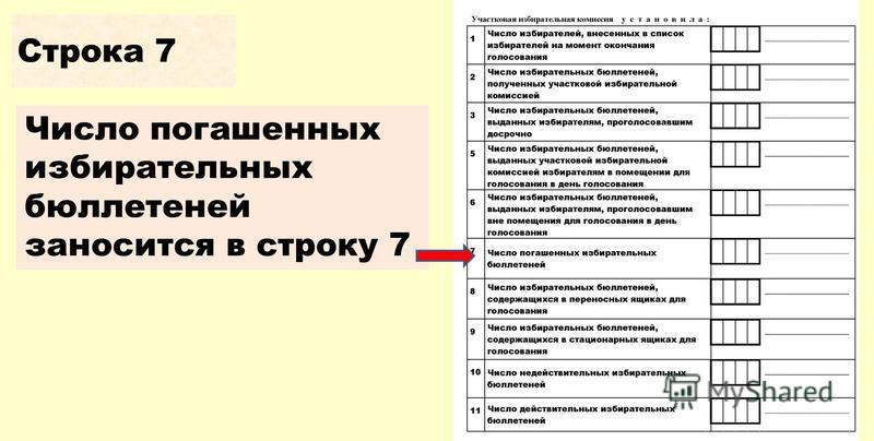 Строка 7 Число погашенных избирательных бюллетеней заносится в строку 7