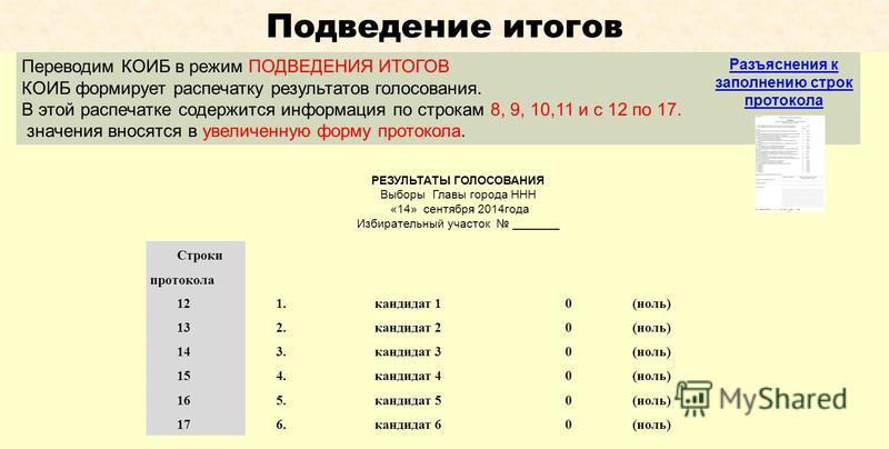 Подведение итогов Переводим КОИБ в режим ПОДВЕДЕНИЯ ИТОГОВ КОИБ формирует распечатку результатов голосования. В этой распечатке содержится информация по строкам 8, 9, 10,11 и с 12 по 17. значения вносятся в увеличенную форму протокола. РЕЗУЛЬТАТЫ ГОЛ