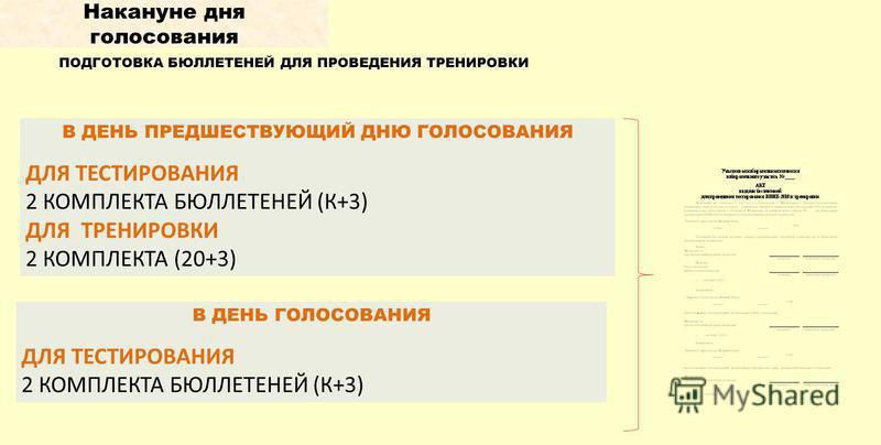 Накануне дня голосования ПОДГОТОВКА БЮЛЛЕТЕНЕЙ ДЛЯ ПРОВЕДЕНИЯ ТРЕНИРОВКИ В ДЕНЬ ГОЛОСОВАНИЯ ДЛЯ ТЕСТИРОВАНИЯ 2 КОМПЛЕКТА БЮЛЛЕТЕНЕЙ (К+3) В ДЕНЬ ПРЕДШЕСТВУЮЩИЙ ДНЮ ГОЛОСОВАНИЯ ДЛЯ ТЕСТИРОВАНИЯ 2 КОМПЛЕКТА БЮЛЛЕТЕНЕЙ (К+3) ДЛЯ ТРЕНИРОВКИ 2 КОМПЛЕКТА (