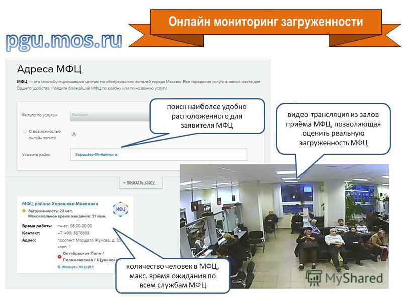 Онлайн мониторинг загруженности поиск наиболее удобно расположенного для заявителя МФЦ видео-трансляция из залов приёма МФЦ, позволяющая оценить реальную загруженность МФЦ количество человек в МФЦ, макс. время ожидания по всем службам МФЦ