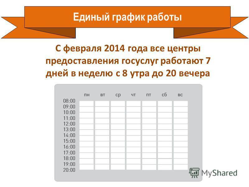 С февраля 2014 года все центры предоставления госуслуг работают 7 дней в неделю с 8 утра до 20 вечера Единый график работы