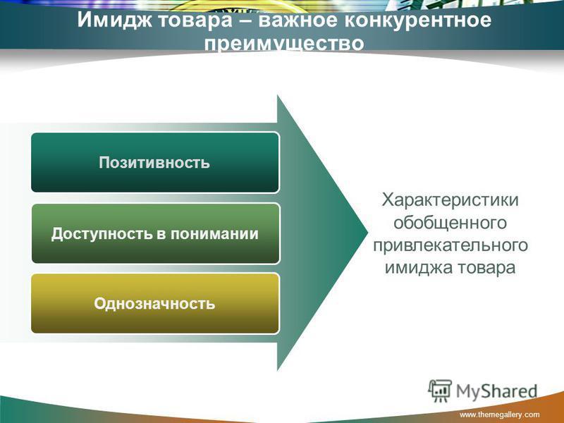 www.themegallery.com Имидж товара – важное конкурентное преимущество Позитивность Доступность в понимании Однозначность Характеристики обобщенного привлекательного имиджа товара