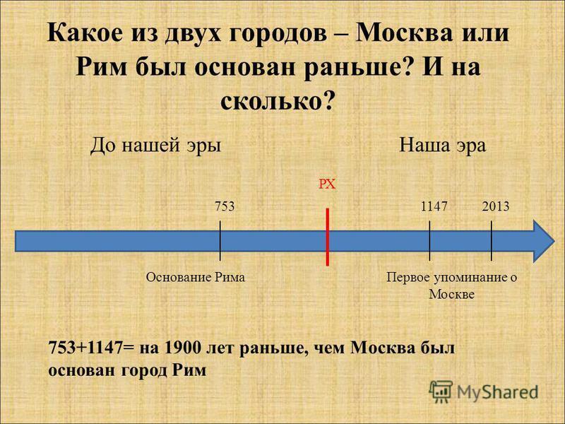 Какое из двух городов – Москва или Рим был основан раньше? И на сколько? 2013753 До нашей эры Наша эра Основание Рима РХ 1147 Первое упоминание о Москве 753+1147= на 1900 лет раньше, чем Москва был основан город Рим