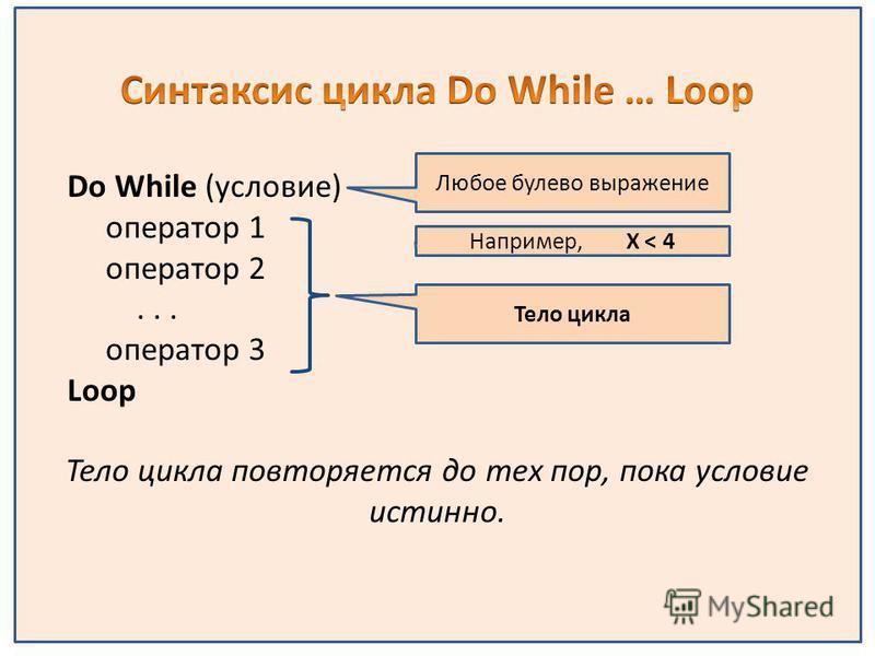 Do While (условие) оператор 1 оператор 2... оператор 3 Loop Любое булево выражение Например, Х < 4 Тело цикла Тело цикла повторяется до тех пор, пока условие истинно.