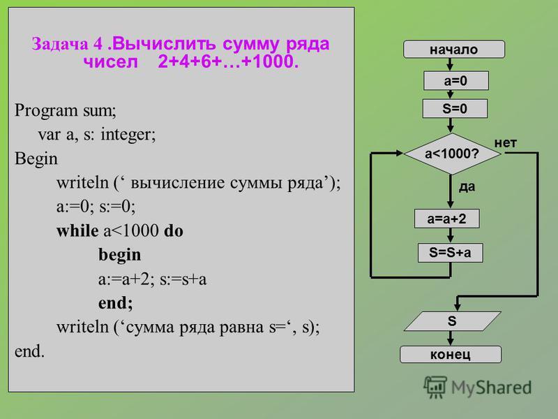 Задача 4. Вычислить сумму ряда чисел 2+4+6+…+1000. Program sum; var a, s: integer; Begin writeln ( вычисление суммы ряда); a:=0; s:=0; while a