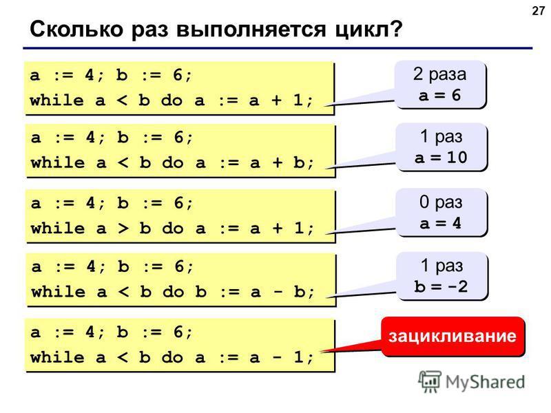 27 Сколько раз выполняется цикл? a := 4; b := 6; while a < b do a := a + 1; a := 4; b := 6; while a < b do a := a + 1; 2 раза a = 6 2 раза a = 6 a := 4; b := 6; while a < b do a := a + b; a := 4; b := 6; while a < b do a := a + b; 1 раз a = 10 1 раз