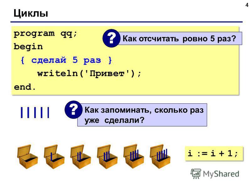 4 Циклы program qq; begin { сделай 5 раз } writeln('Привет'); end. program qq; begin { сделай 5 раз } writeln('Привет'); end. Как отсчитать ровно 5 раз? ? Как запоминать, сколько раз уже сделали? ? i := i + 1;