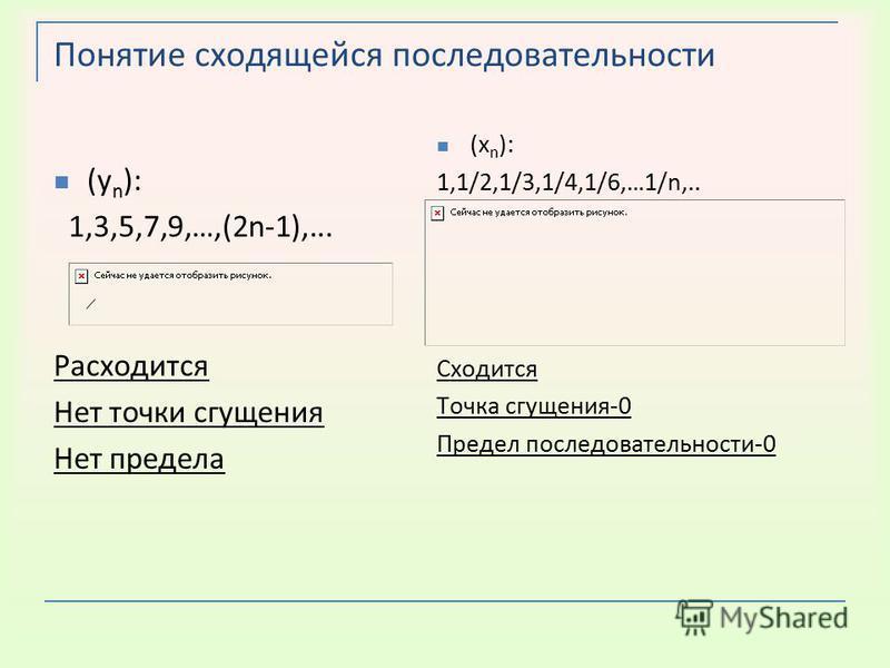 Понятие сходящейся последовательности (у n ): 1,3,5,7,9,…,(2n-1),... Расходится Нет точки сгущения Нет предела (х n ): 1,1/2,1/3,1/4,1/6,…1/n,.. Сходится Точка сгущения-0 Предел последовательности-0