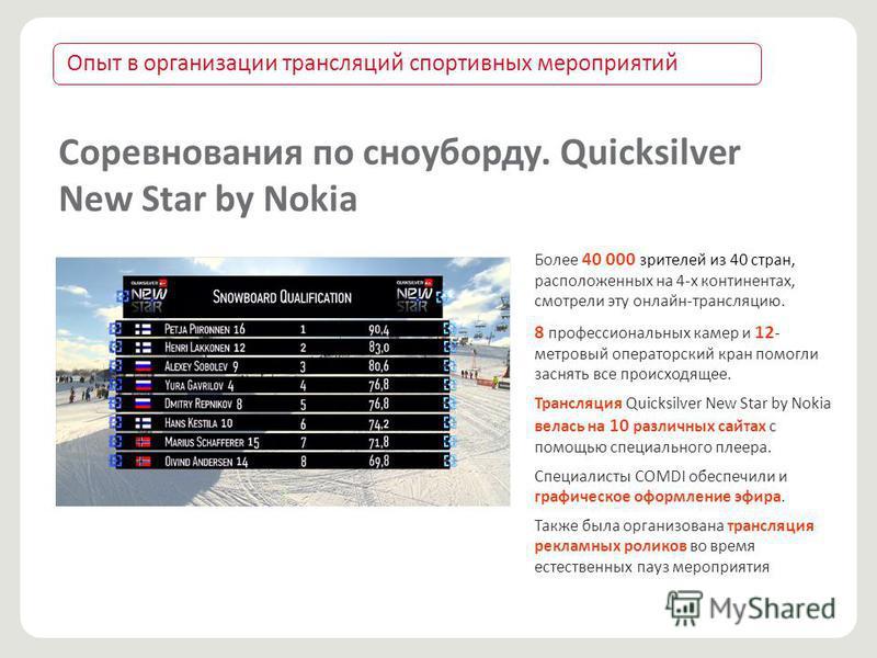 Соревнования по сноуборду. Quicksilver New Star by Nokia Более 40 000 зрителей̆ из 40 стран, расположенных на 4-х континентах, смотрели эту онлайн-трансляцию. 8 профессиональных камер и 12 - метровый̆ операторский̆ кран помогли заснять все происходя