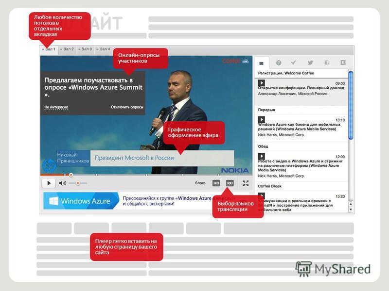 Любое количество потоков в отдельных вкладках Плеер легко вставить на любую страницу вашего сайта Онлайн-опросы участников Графическое оформление эфира Выбор языков трансляции