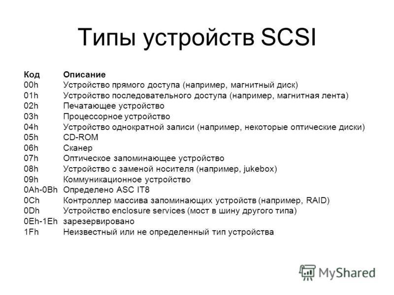 Типы устройств SCSI Код Описание 00h Устройство прямого доступа (например, магнитный диск) 01h Устройство последовательного доступа (например, магнитная лента) 02h Печатающее устройство 03h Процессорное устройство 04h Устройство однократной записи (н