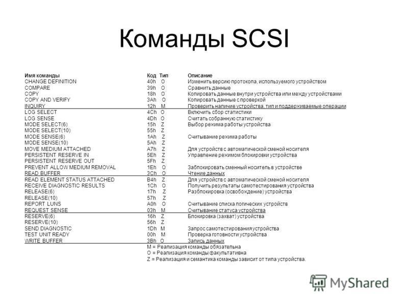 Команды SCSI Имя команды Код Тип Описание CHANGE DEFINITION 40h O Изменить версию протокола, используемого устройством COMPARE 39h O Сравнить данные COPY 18h O Копировать данные внутри устройства или между устройствами COPY AND VERIFY 3Ah O Копироват