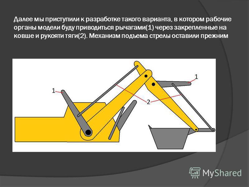 Далее мы приступили к разработке такого варианта, в котором рабочие органы модели буду приводиться рычагами(1) через закрепленные на ковше и рукояти тяги(2). Механизм подъема стрелы оставили прежним
