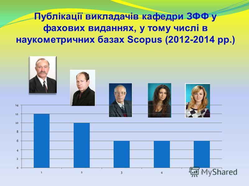 Публікації викладачів кафедри ЗФФ у фахових виданнях, у тому числі в наукометричних базах Scopus (2012-2014 рр.)