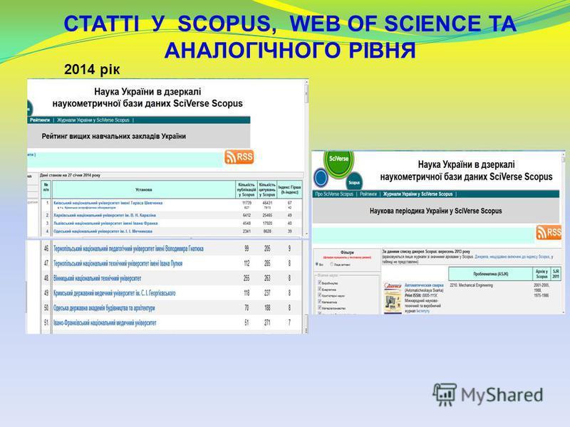 СТАТТІ У SCOPUS, WEB OF SCIENCE ТА АНАЛОГІЧНОГО РІВНЯ 2014 рік