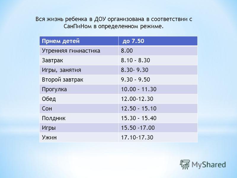 Вся жизнь ребенка в ДОУ организована в соответствии с Сан ПиНом в определенном режиме. Прием детей до 7.50 Утренняя гимнастика 8.00 Завтрак 8.10 – 8.30 Игры, занятия 8.30- 9.30 Второй завтрак 9.30 – 9.50 Прогулка 10.00 – 11.30 Обед 12.00-12.30 Сон 12