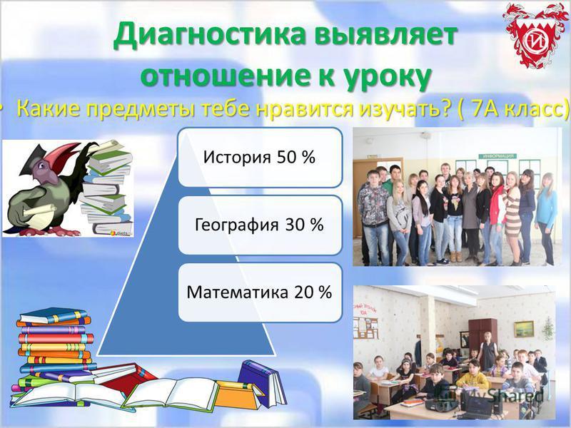 Диагностика выявляет отношение к уроку Какие предметы тебе нравится изучать? ( 7А класс) Какие предметы тебе нравится изучать? ( 7А класс) История 50 %География 30 %Математика 20 %