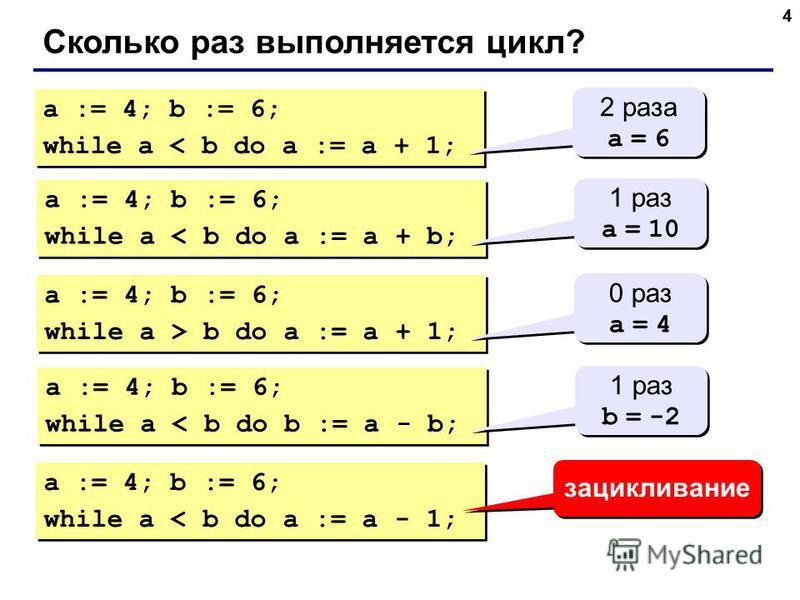 4 Сколько раз выполняется цикл? a := 4; b := 6; while a < b do a := a + 1; a := 4; b := 6; while a < b do a := a + 1; 2 раза a = 6 2 раза a = 6 a := 4; b := 6; while a < b do a := a + b; a := 4; b := 6; while a < b do a := a + b; 1 раз a = 10 1 раз a