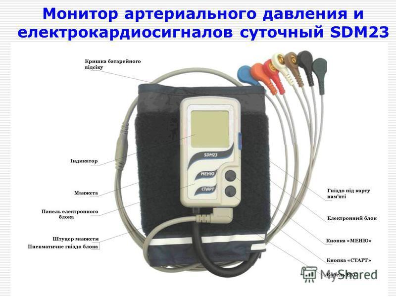 Монитор артериального давления и електрокардиосигналов суточный SDM23