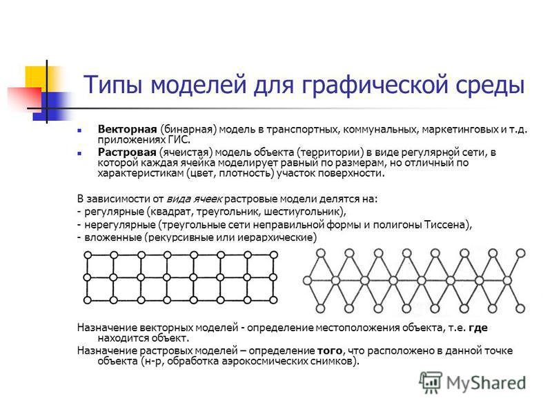 Типы моделей для графической среды Векторная (бинарная) модель в транспортных, коммунальных, маркетинговых и т.д. приложениях ГИС. Растровая (ячеистая) модель объекта (территории) в виде регулярной сети, в которой каждая ячейка моделирует равный по р