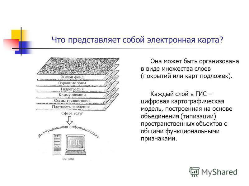 Что представляет собой электронная карта? Она может быть организована в виде множества слоев (покрытий или карт подложек). Каждый слой в ГИС – цифровая картографическая модель, построенная на основе объединения (типизации) пространственных объектов с