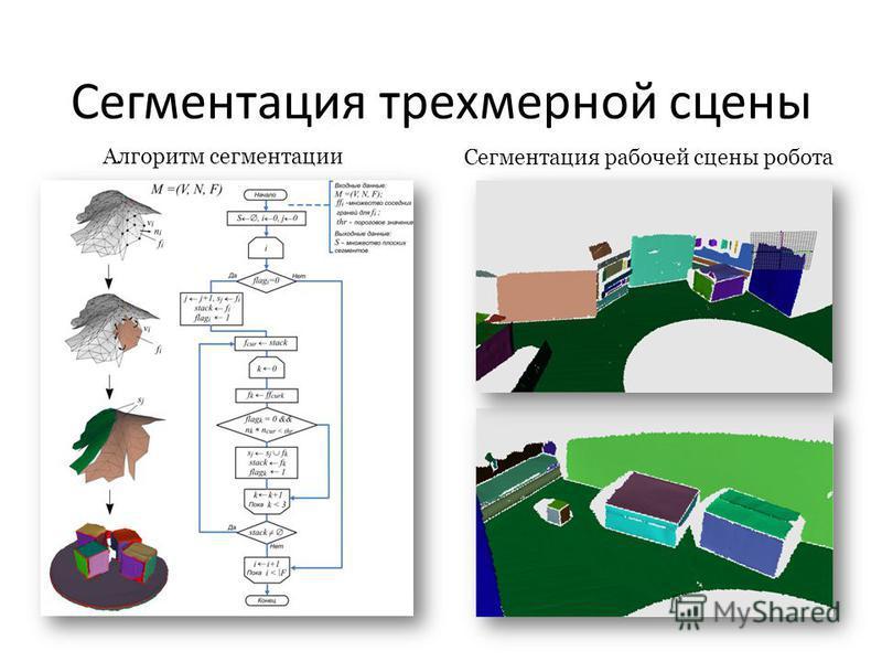 Сегментация трехмерной сцены Алгоритм сегментации Сегментация рабочей сцены робота
