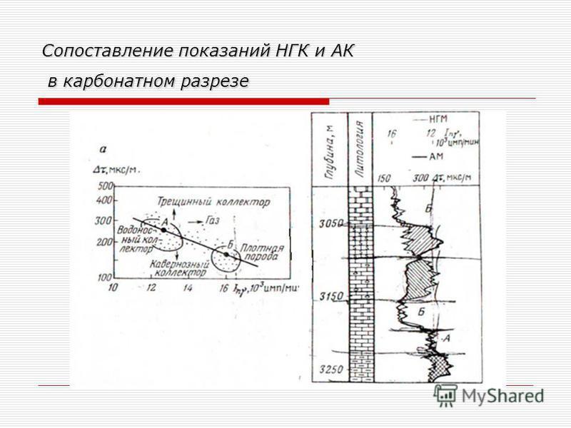Сопоставление показаний НГК и АК в карбонатном разрезе