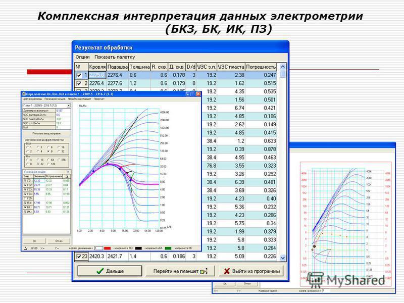 Комплексная интерпретация данных электрометрии (БКЗ, БК, ИК, ПЗ)