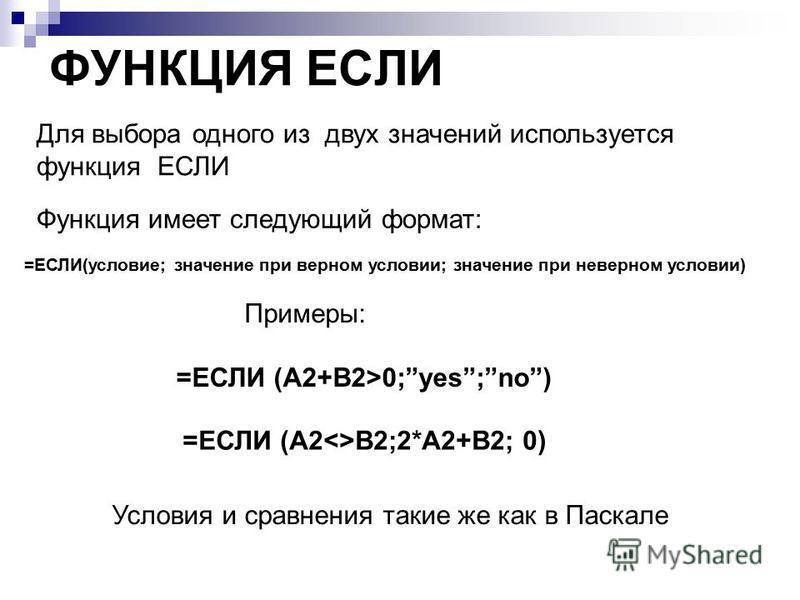 ФУНКЦИЯ ЕСЛИ =ЕСЛИ(условие; значение при верном условии; значение при неверном условии) Функция имеет следующий формат: Для выбора одного из двух значений используется функция ЕСЛИ =ЕСЛИ (A2+B2>0;yes;no) Примеры: =ЕСЛИ (A2B2;2*A2+B2; 0) Условия и сра