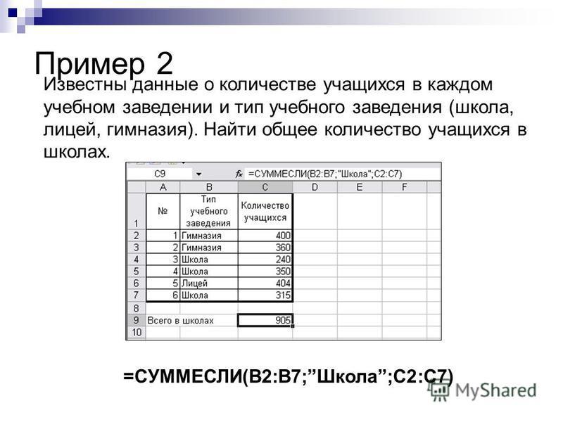 Пример 2 Известны данные о количестве учащихся в каждом учебном заведении и тип учебного заведения (школа, лицей, гимназия). Найти общее количество учащихся в школах. =СУММЕСЛИ(В2:В7;Школа;C2:C7)