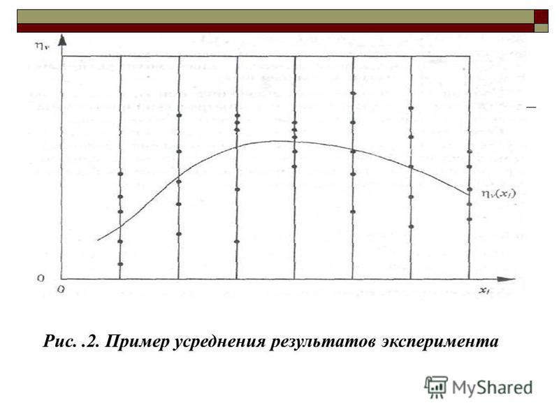 Рис..2. Пример усреднения результатов эксперимента