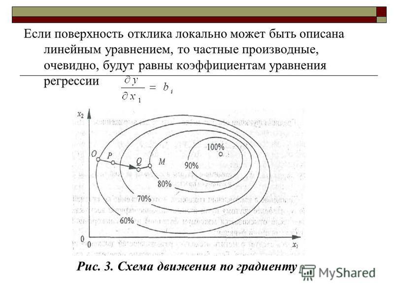 Если поверхность отклика локально может быть описана линейным уравнением, то частные производные, очевидно, будут равны коэффициентам уравнения регрессии Рис. 3. Схема движения по градиенту