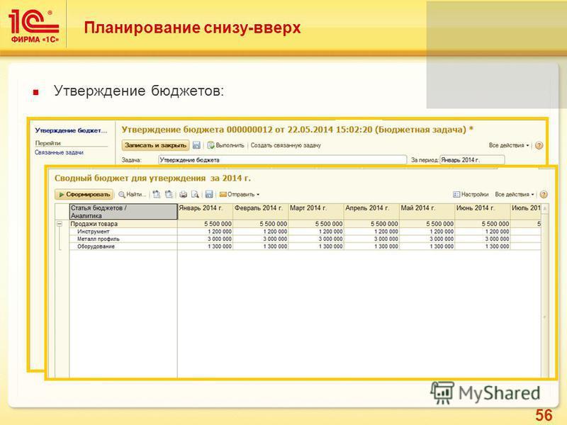 56 Планирование снизу-вверх Утверждение бюджетов: