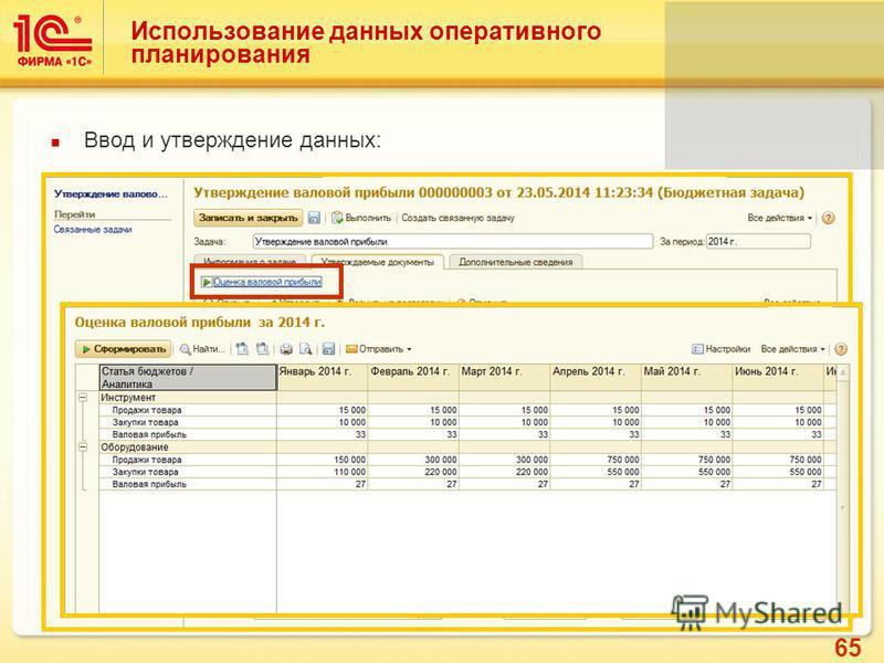 65 Использование данных оперативного планирования Ввод и утверждение данных:
