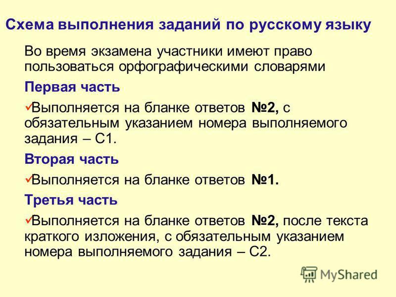 Схема выполнения заданий по русскому языку Во время экзамена участники имеют право пользоваться орфографическими словарями Первая часть Выполняется на бланке ответов 2, с обязательным указанием номера выполняемого задания – С1. Вторая часть Выполняет